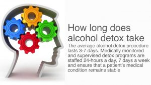 Inpatient Alcohol Detox Rehab for Patients With Severe